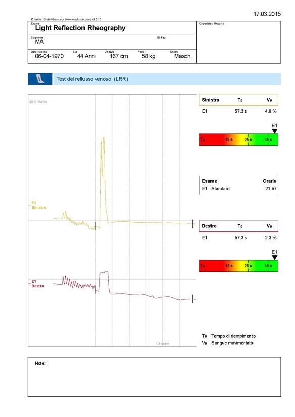 Trattamento Sergey Bubnovsky dellipertensione - Dove controllare monitor della pressione sanguigna